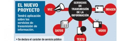 SErvicios transmisión de la información